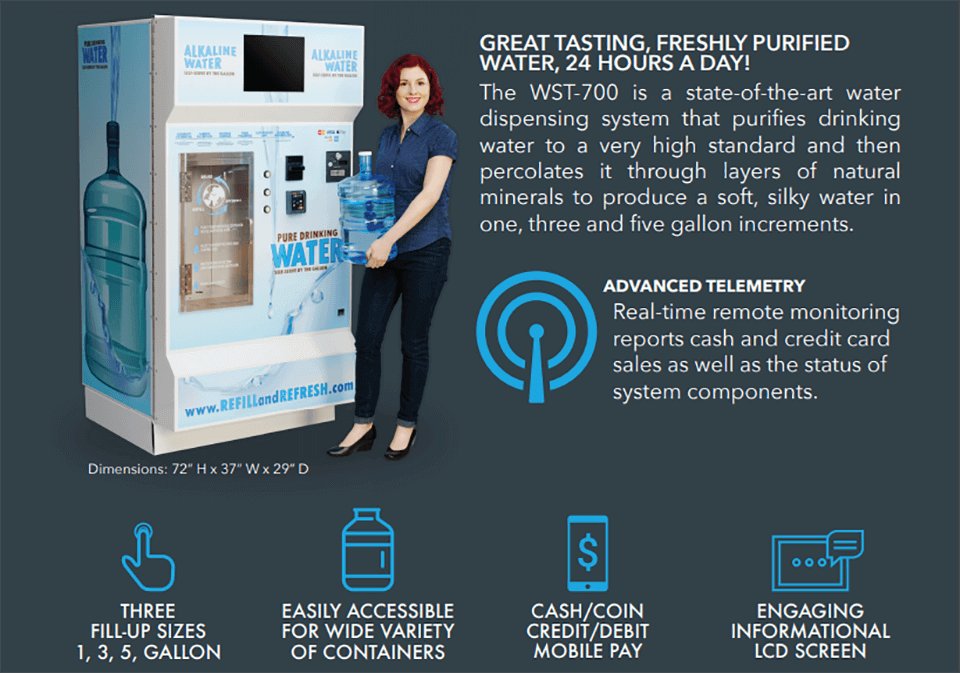 Water Station Technology Business for Water Dispenser Machines